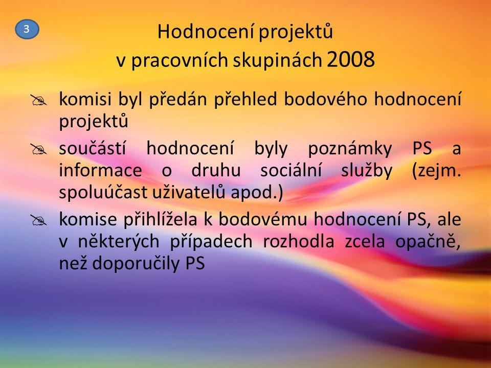Hodnocení projektů v pracovních skupinách 2008  komisi byl předán přehled bodového hodnocení projektů  součástí hodnocení byly poznámky PS a informa