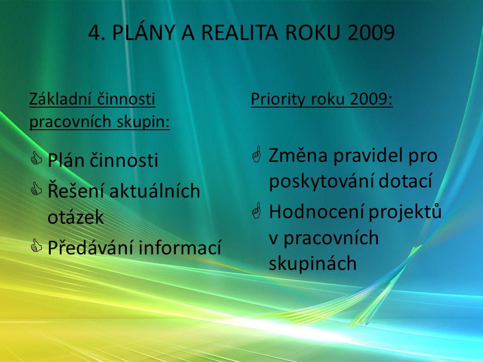 4. PLÁNY A REALITA ROKU 2009 Základní činnosti pracovních skupin:  Plán činnosti  Řešení aktuálních otázek  Předávání informací Priority roku 2009: