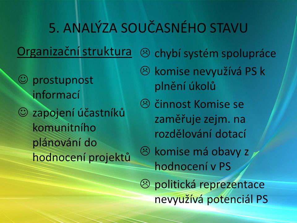 5. ANALÝZA SOUČASNÉHO STAVU Organizační struktura prostupnost informací zapojení účastníků komunitního plánování do hodnocení projektů  chybí systém