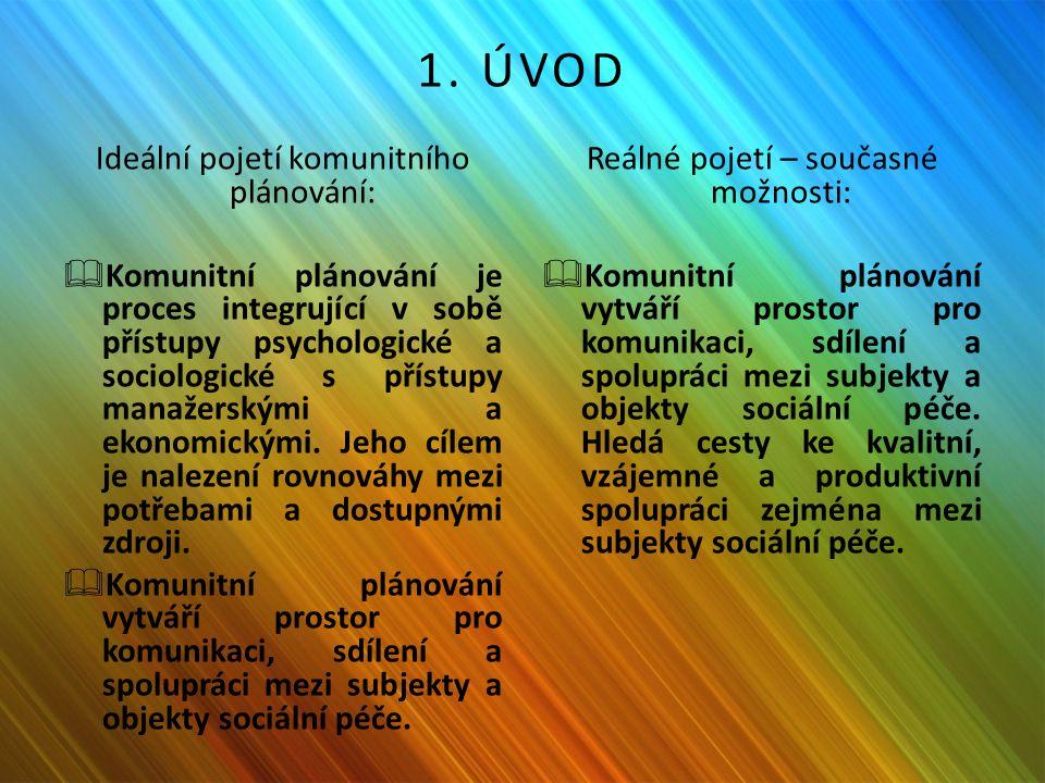 1. ÚVOD Ideální pojetí komunitního plánování:  Komunitní plánování je proces integrující v sobě přístupy psychologické a sociologické s přístupy mana