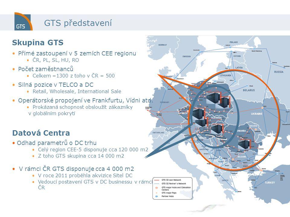 GTS představení Skupina GTS Přímé zastoupení v 5 zemích CEE regionu ČR, PL, SL, HU, RO Počet zaměstnanců Celkem =1300 z toho v ČR = 500 Silná pozice v TELCO a DC Retail, Wholesale, International Sale Operátorské propojení ve Frankfurtu, Vídni atd.