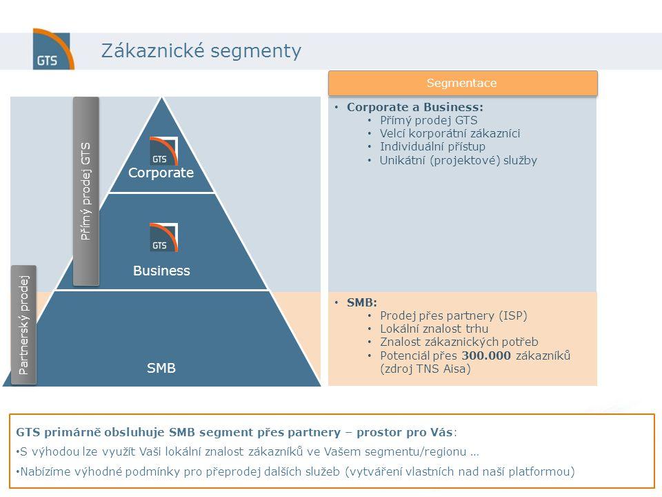 Zákaznické segmenty Corporate Business SMB Partnerský prodej Corporate a Business: Přímý prodej GTS Velcí korporátní zákazníci Individuální přístup Unikátní (projektové) služby Segmentace SMB: Prodej přes partnery (ISP) Lokální znalost trhu Znalost zákaznických potřeb Potenciál přes 300.000 zákazníků (zdroj TNS Aisa) Přímý prodej GTS GTS primárně obsluhuje SMB segment přes partnery – prostor pro Vás: S výhodou lze využít Vaši lokální znalost zákazníků ve Vašem segmentu/regionu … Nabízíme výhodné podmínky pro přeprodej dalších služeb (vytváření vlastních nad naší platformou)