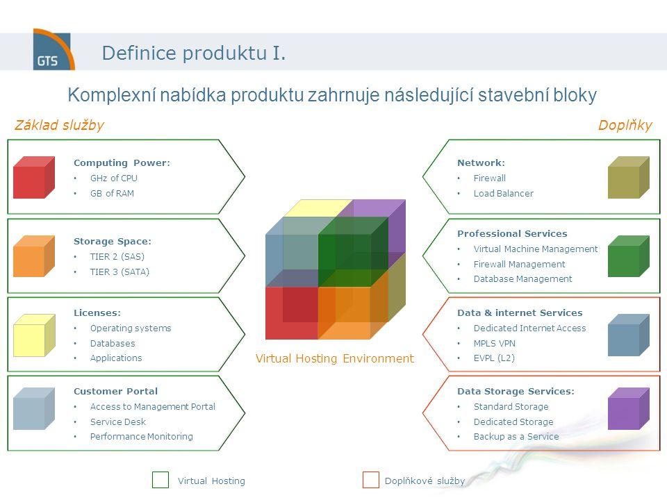 Definice produktu II.