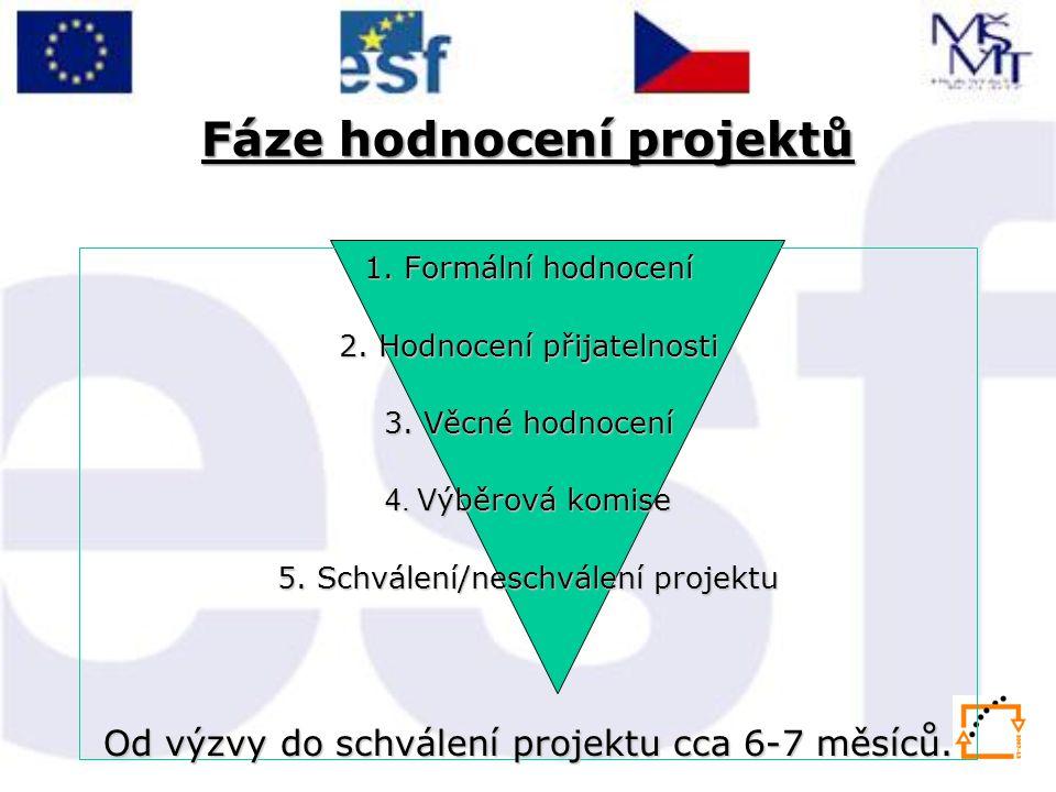 Fáze hodnocení projektů 1.Formální hodnocení 2. Hodnocení přijatelnosti 3.