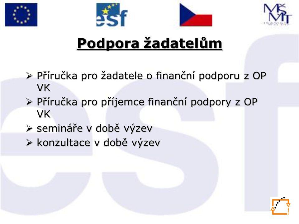 Podpora žadatelům  Příručka pro žadatele o finanční podporu z OP VK  Příručka pro příjemce finanční podpory z OP VK  semináře v době výzev  konzultace v době výzev