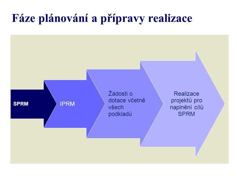 Fáze plánování a přípravy realizace xxx SPRM IPRM Žádosti o dotace včetně všech podkladů Realizace projektů pro naplnění cílů SPRM