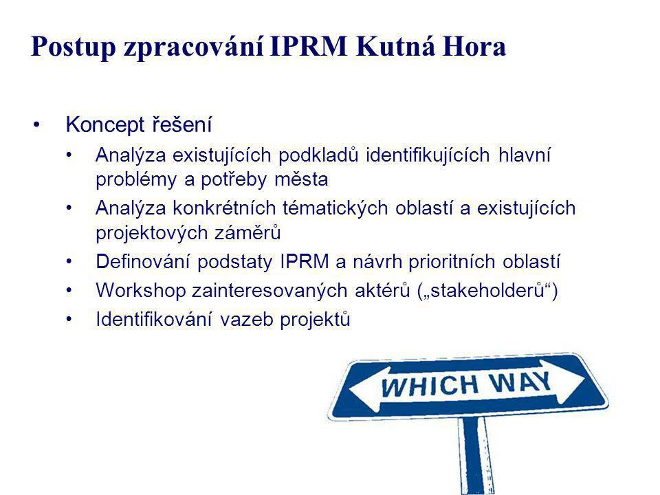 Postup zpracování IPRM Kutná Hora Koncept řešení Analýza existujících podkladů identifikujících hlavní problémy a potřeby města Analýza konkrétních té