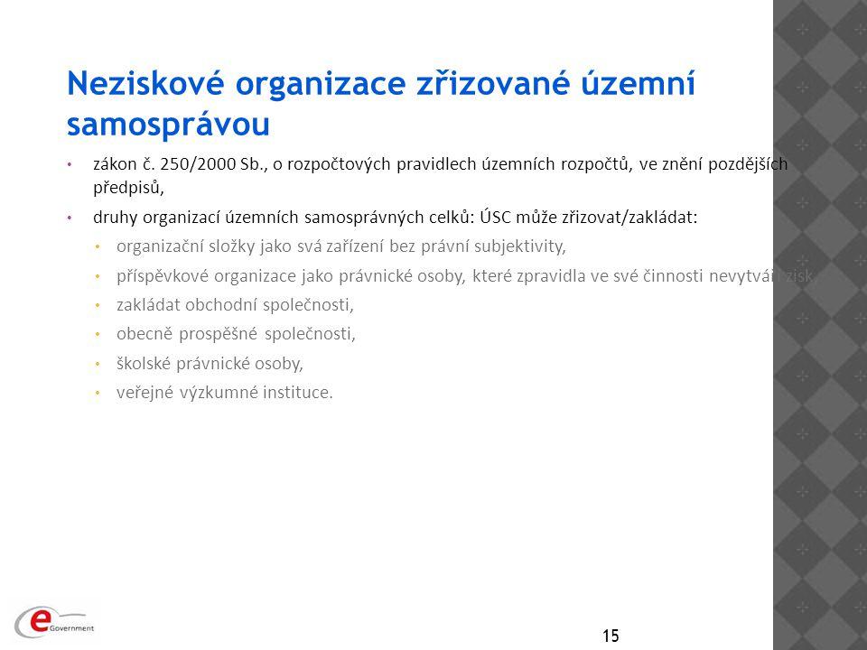 Neziskové organizace zřizované územní samosprávou zákon č. 250/2000 Sb., o rozpočtových pravidlech územních rozpočtů, ve znění pozdějších předpisů, dr