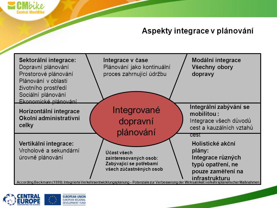 12 Aspekty integrace v plánování Integrované dopravní plánování Sektorální integrace: Dopravní plánování Prostorové plánování Plánování v oblasti živo