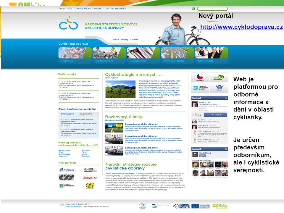 14 AKTUALIZOVANÁ CYKLOSTRATEGIE Nový portál http://www.cyklodoprava.cz Web je platformou pro odborné informace a dění v oblasti cyklistiky. Je určen p
