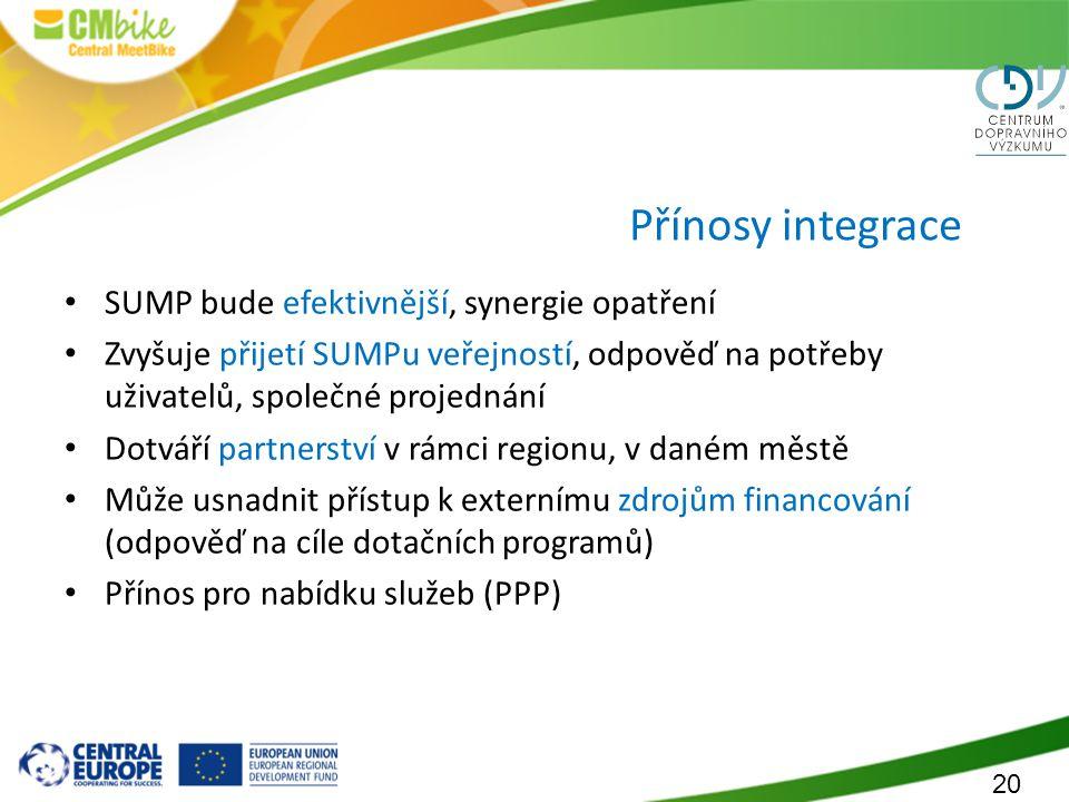 20 Přínosy integrace SUMP bude efektivnější, synergie opatření Zvyšuje přijetí SUMPu veřejností, odpověď na potřeby uživatelů, společné projednání Dot
