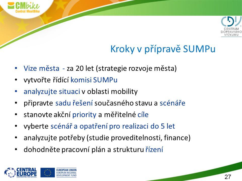27 Kroky v přípravě SUMPu Vize města - za 20 let (strategie rozvoje města) vytvořte řídící komisi SUMPu analyzujte situaci v oblasti mobility připravt