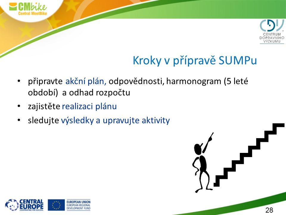 28 Kroky v přípravě SUMPu připravte akční plán, odpovědnosti, harmonogram (5 leté období) a odhad rozpočtu zajistěte realizaci plánu sledujte výsledky