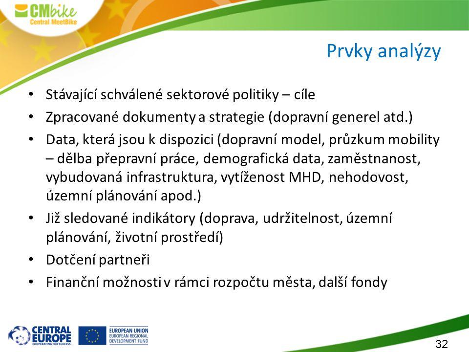 32 Prvky analýzy Stávající schválené sektorové politiky – cíle Zpracované dokumenty a strategie (dopravní generel atd.) Data, která jsou k dispozici (