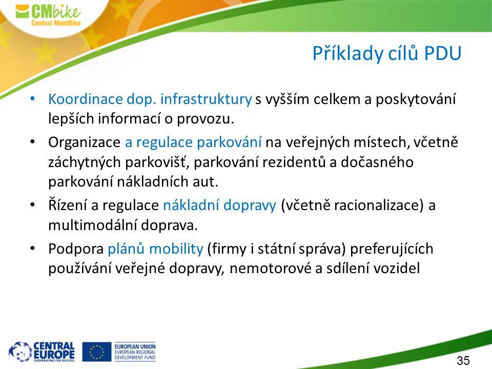 35 Příklady cílů PDU Koordinace dop. infrastruktury s vyšším celkem a poskytování lepších informací o provozu. Organizace a regulace parkování na veře