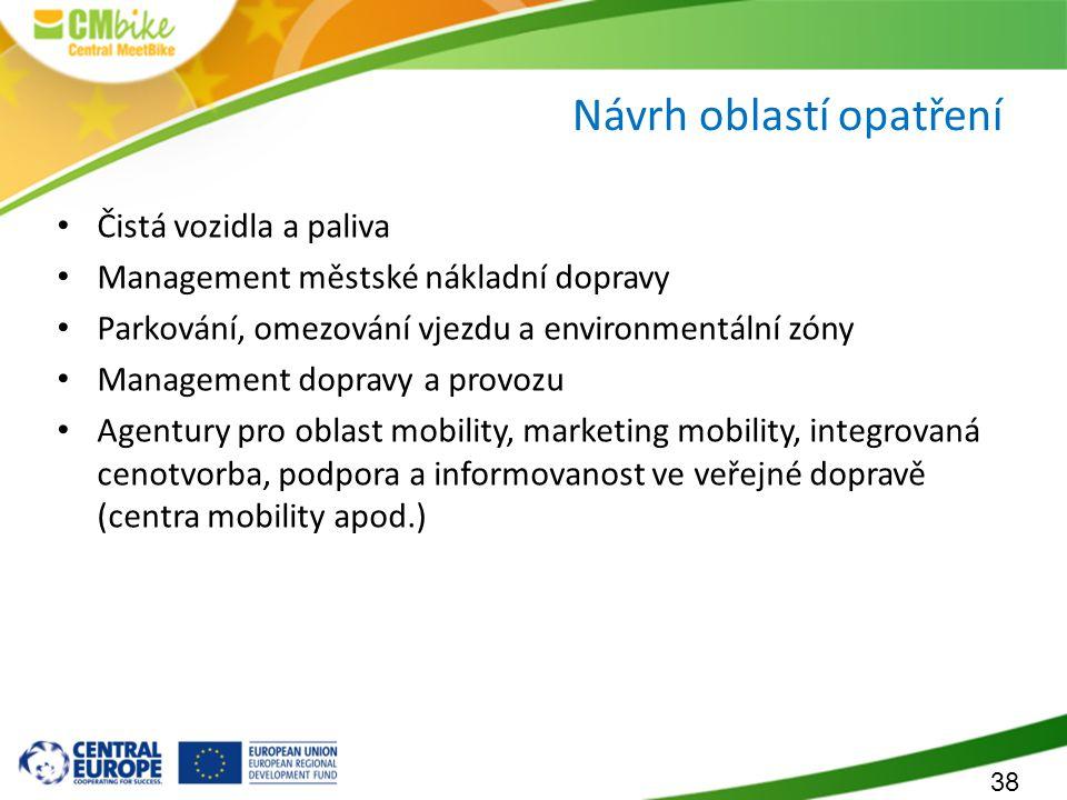 38 Návrh oblastí opatření Čistá vozidla a paliva Management městské nákladní dopravy Parkování, omezování vjezdu a environmentální zóny Management dop