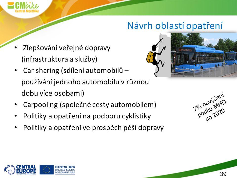 39 Návrh oblastí opatření Zlepšování veřejné dopravy (infrastruktura a služby) Car sharing (sdílení automobilů – používání jednoho automobilu v různou