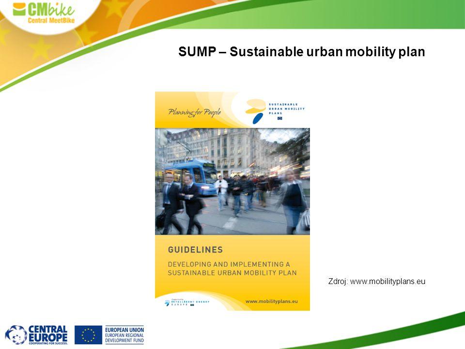 8 SUMP – Sustainable urban mobility plan Zdroj: www.mobilityplans.eu
