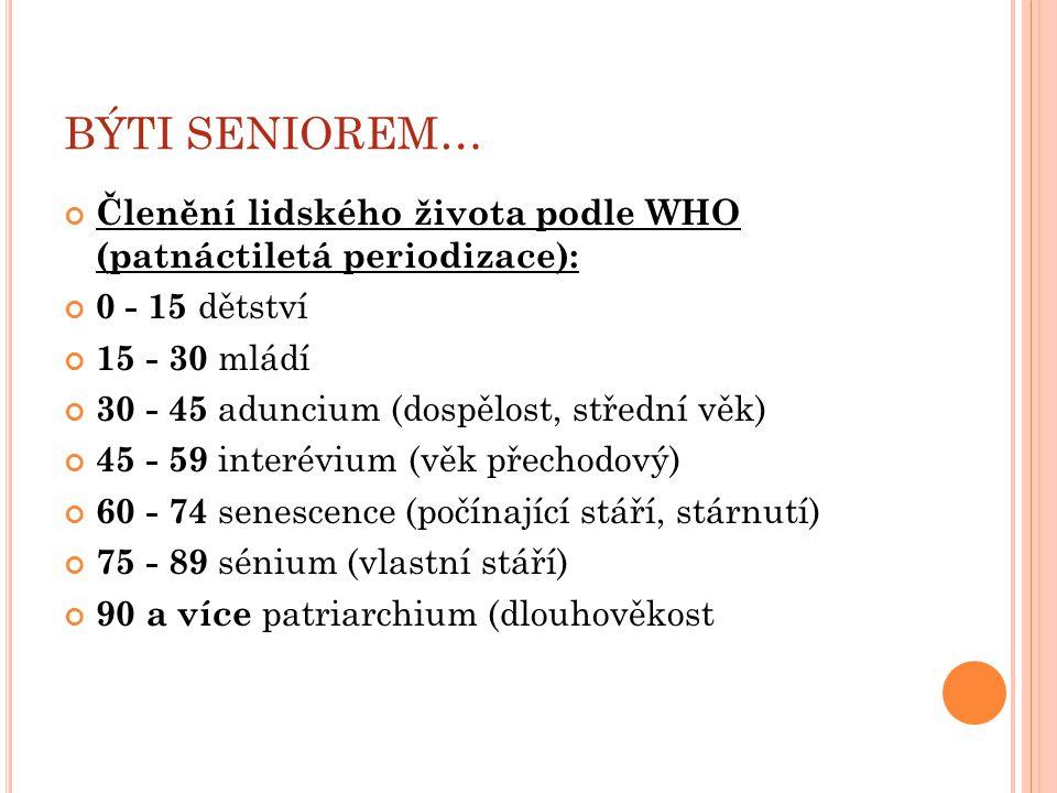 BÝTI SENIOREM… Členění lidského života podle WHO (patnáctiletá periodizace): 0 - 15 dětství 15 - 30 mládí 30 - 45 aduncium (dospělost, střední věk) 45 - 59 interévium (věk přechodový) 60 - 74 senescence (počínající stáří, stárnutí) 75 - 89 sénium (vlastní stáří) 90 a více patriarchium (dlouhověkost