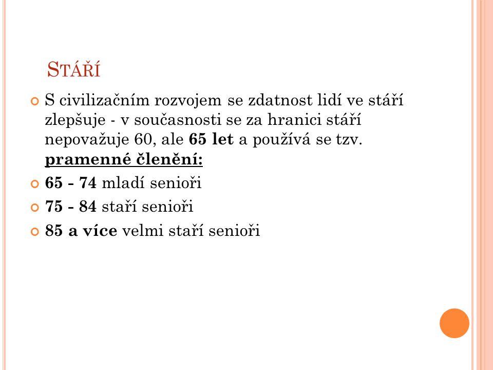 P ŘEDNÁŠEJÍCÍ A HOSTÉ MUDr.Hana Janatová, CSc. (Státní zdravotní ústav) prof.