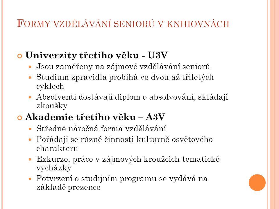 F ORMY VZDĚLÁVÁNÍ SENIORŮ V KNIHOVNÁCH Univerzity třetího věku - U3V Jsou zaměřeny na zájmové vzdělávání seniorů Studium zpravidla probíhá ve dvou až