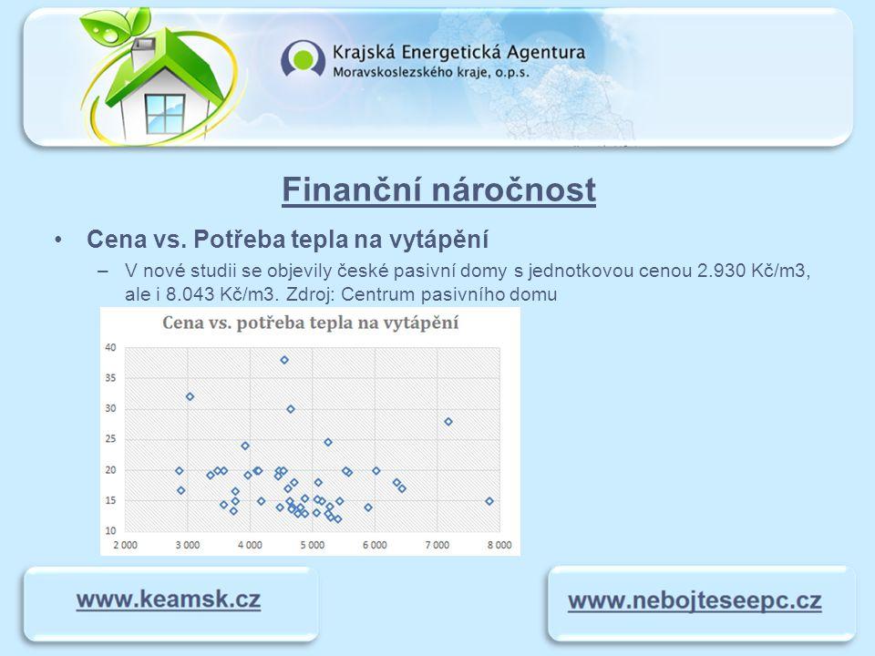 Finanční náročnost Cena vs. Potřeba tepla na vytápění –V nové studii se objevily české pasivní domy s jednotkovou cenou 2.930 Kč/m3, ale i 8.043 Kč/m3