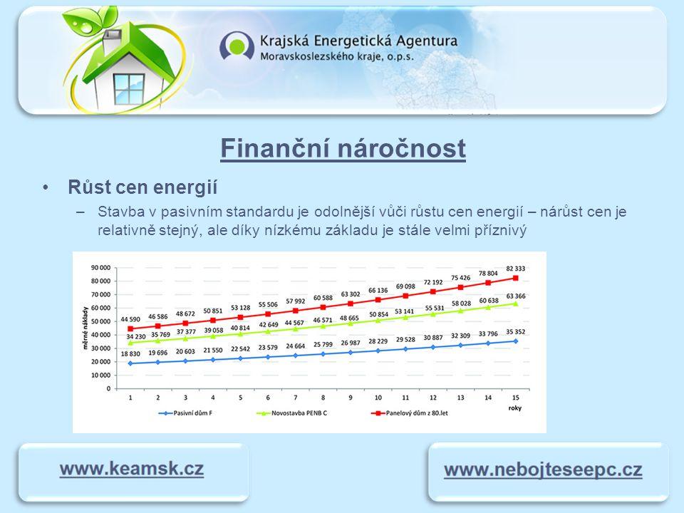 Finanční náročnost Růst cen energií –Stavba v pasivním standardu je odolnější vůči růstu cen energií – nárůst cen je relativně stejný, ale díky nízkém