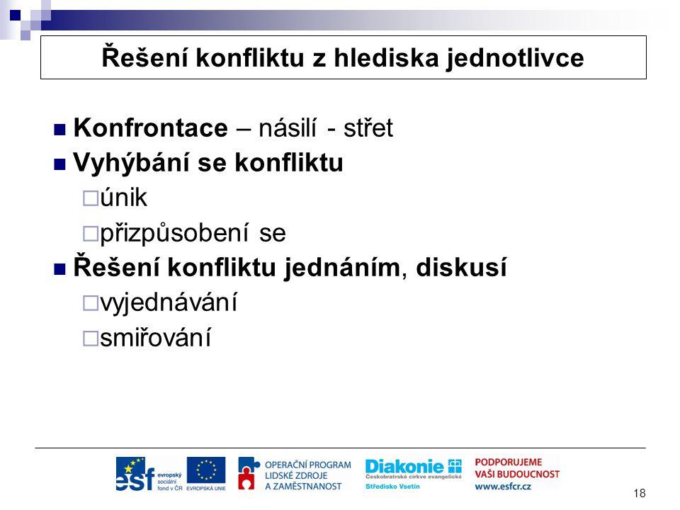 Řešení konfliktu z hlediska jednotlivce Konfrontace – násilí - střet Vyhýbání se konfliktu  únik  přizpůsobení se Řešení konfliktu jednáním, diskusí