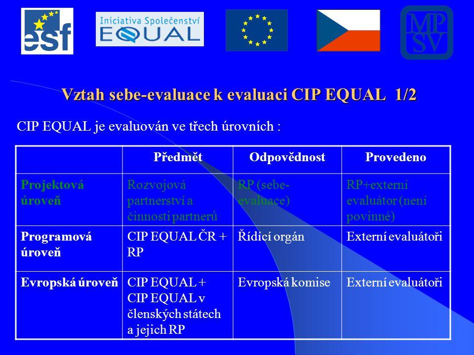 Vztah sebe-evaluace k evaluaci CIP EQUAL 2/2 Realizace projektuVýstupyDopady Sebe-evaluace RP CíleAktivity/ Akce PrincipyImplementace Výsledky sebe-evaluace RP Produkty /procesy