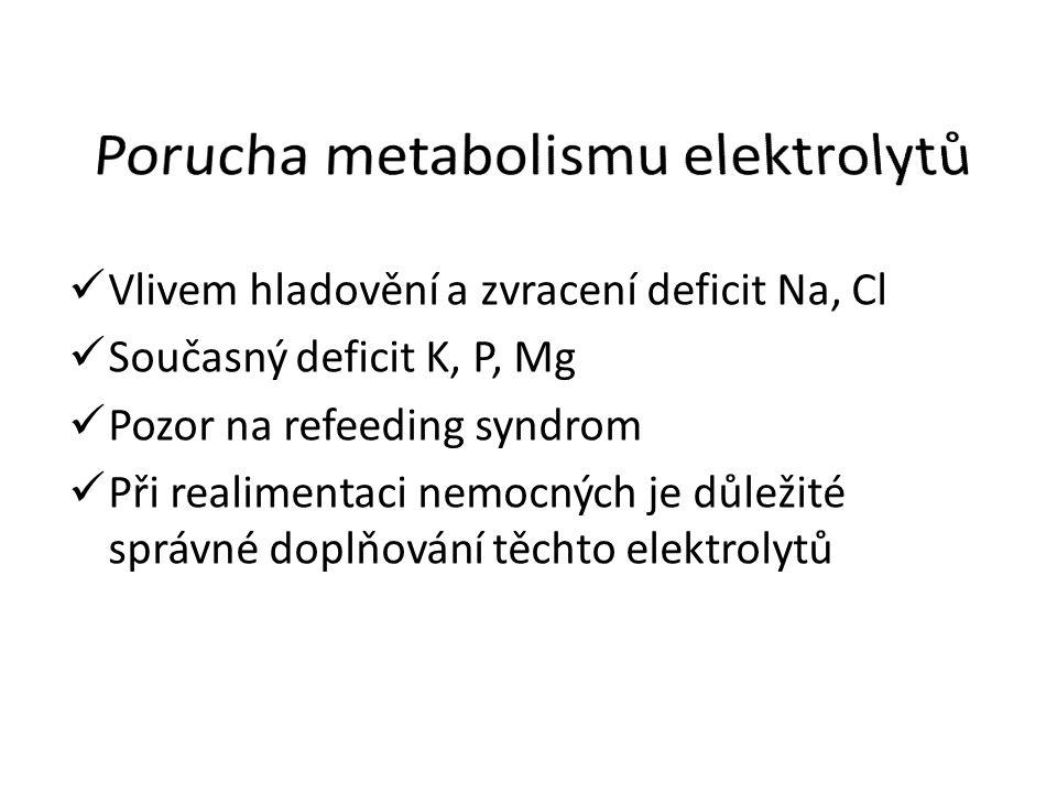 Vlivem hladovění a zvracení deficit Na, Cl Současný deficit K, P, Mg Pozor na refeeding syndrom Při realimentaci nemocných je důležité správné doplňov