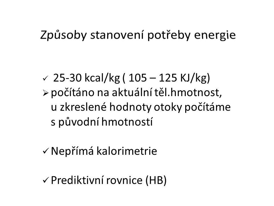 25-30 kcal/kg ( 105 – 125 KJ/kg)  počítáno na aktuální těl.hmotnost, u zkreslené hodnoty otoky počítáme s původní hmotností Nepřímá kalorimetrie Pred