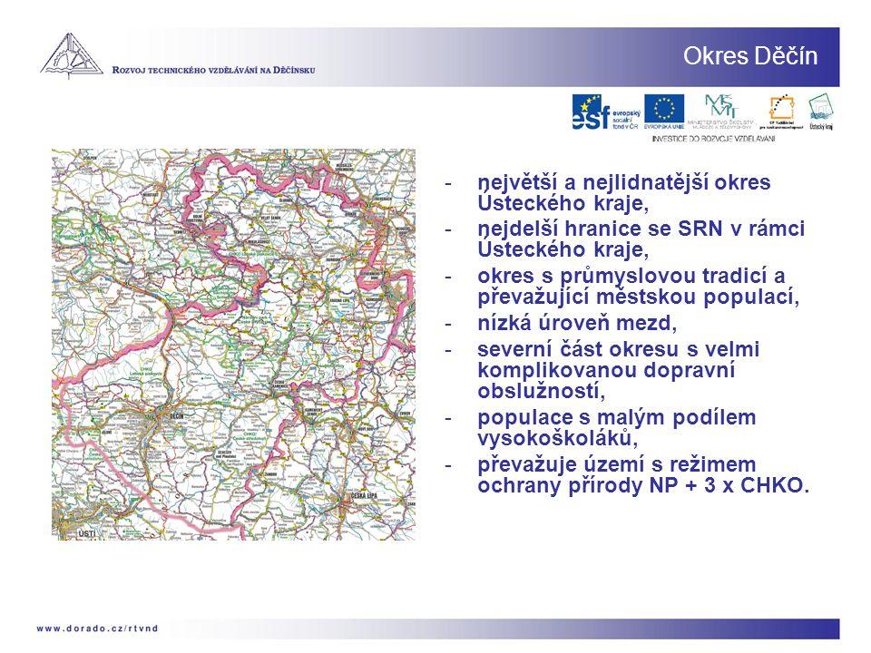 """Projekty realizované SŠ """"Rozvoj technického vzdělávání na Děčínsku (OP VK) registrační číslo CZ.1.07/1.1.34/01.0017 Spolupráce SŠ s 15 základními školami a 12 významnými zaměstnavateli v regionu."""