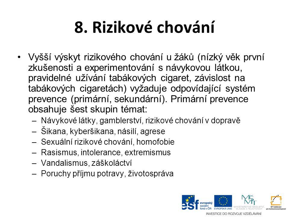 8. Rizikové chování Vyšší výskyt rizikového chování u žáků (nízký věk první zkušenosti a experimentování s návykovou látkou, pravidelné užívání tabáko