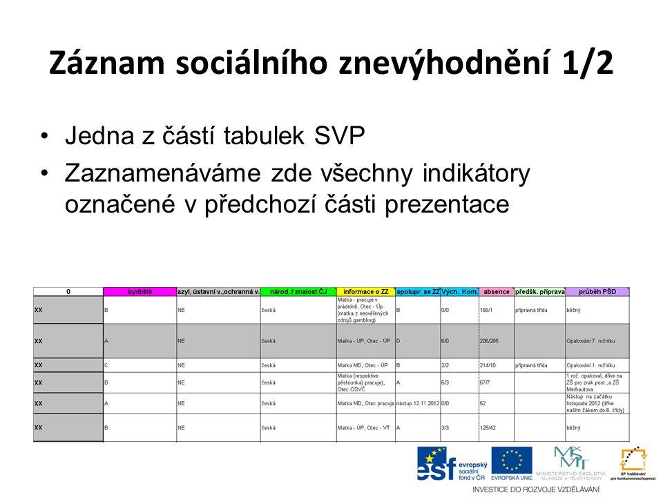 Záznam sociálního znevýhodnění 1/2 Jedna z částí tabulek SVP Zaznamenáváme zde všechny indikátory označené v předchozí části prezentace