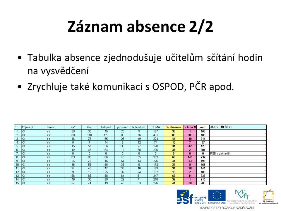 Záznam absence 2/2 Tabulka absence zjednodušuje učitelům sčítání hodin na vysvědčení Zrychluje také komunikaci s OSPOD, PČR apod.