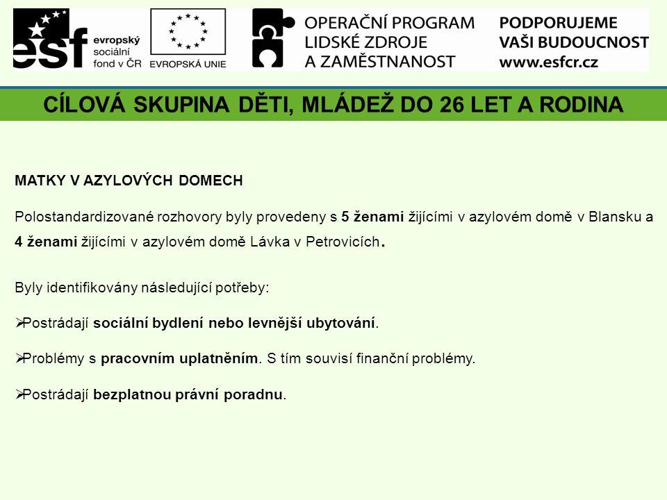 CÍLOVÁ SKUPINA DĚTI, MLÁDEŽ DO 26 LET A RODINA MATKY V AZYLOVÝCH DOMECH Polostandardizované rozhovory byly provedeny s 5 ženami žijícími v azylovém domě v Blansku a 4 ženami žijícími v azylovém domě Lávka v Petrovicích.