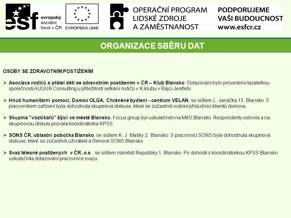 ORGANIZACE SBĚRU DAT OSOBY SE ZDRAVOTNÍM POSTIŽENÍM  Asociace rodičů a přátel dětí se zdravotním postižením v ČR – Klub Blansko.