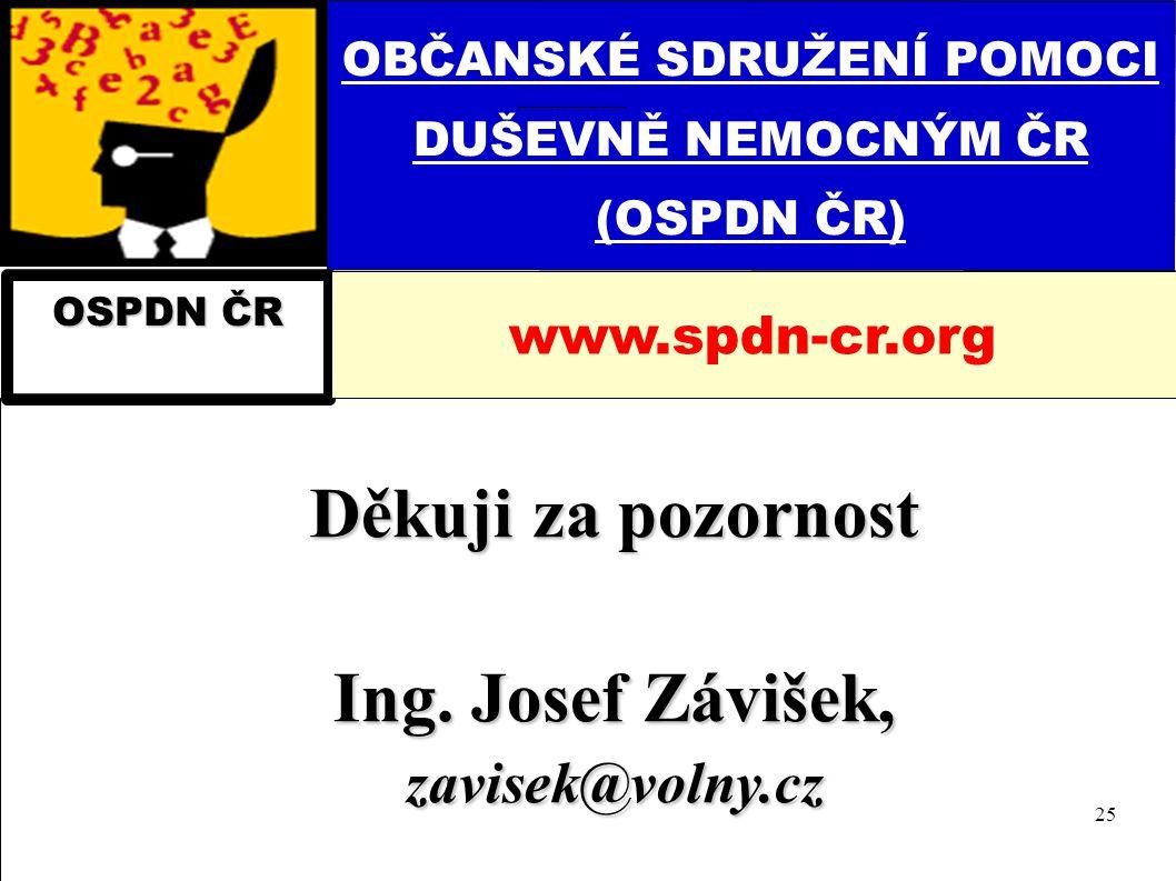 Vyspělé státy EU Vydaly samostatné zákony na ochranu DN www.spdn-cr.org/ zákony pro duševně nemocné/ francouzský Zákon o duševním zdraví z r.