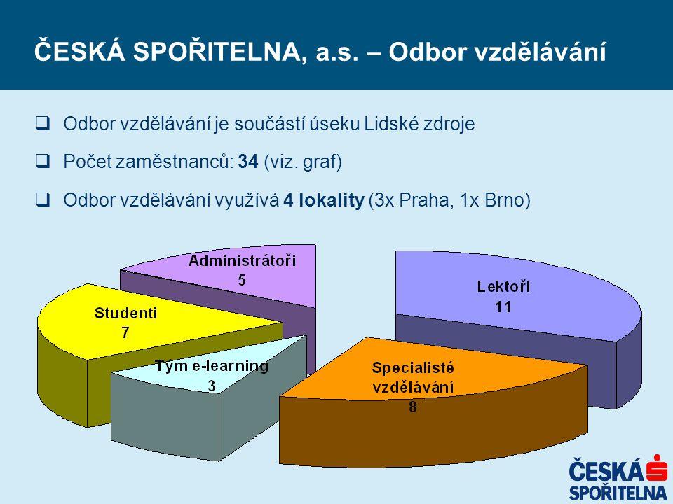  Odbor vzdělávání je součástí úseku Lidské zdroje  Počet zaměstnanců: 34 (viz. graf)  Odbor vzdělávání využívá 4 lokality (3x Praha, 1x Brno) ČESKÁ