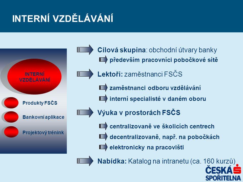INTERNÍ VZDĚLÁVÁNÍ Cílová skupina: obchodní útvary banky Lektoři: zaměstnanci FSČS zaměstnanci odboru vzdělávání interní specialisté v daném oboru Výuka v prostorách FSČS centralizovaně ve školicích centrech decentralizovaně, např.