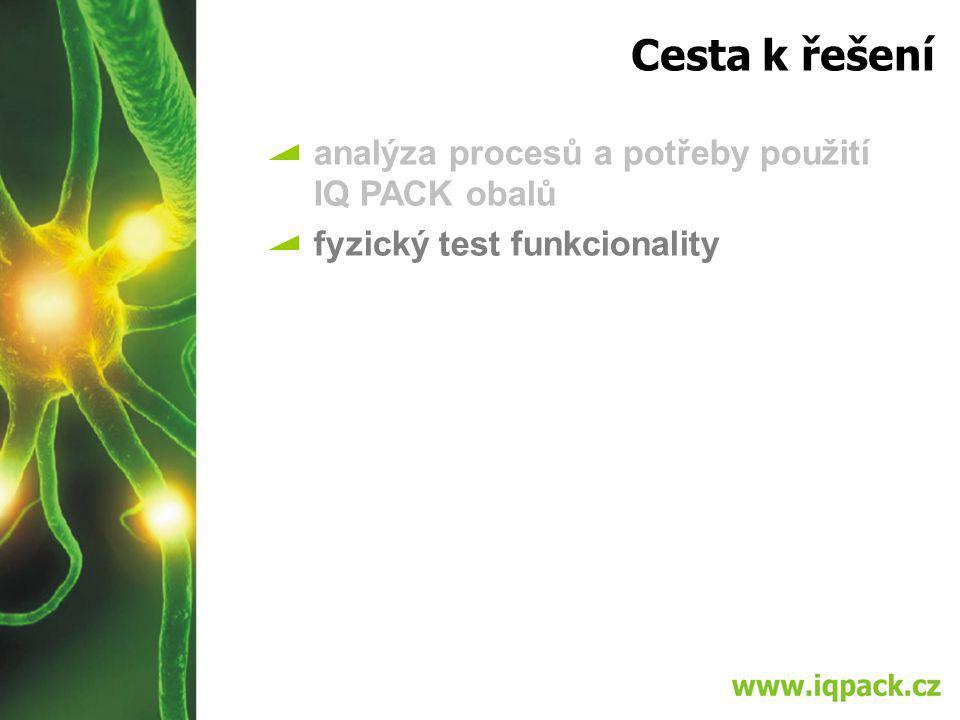 Cesta k řešení analýza procesů a potřeby použití IQ PACK obalů fyzický test funkcionality