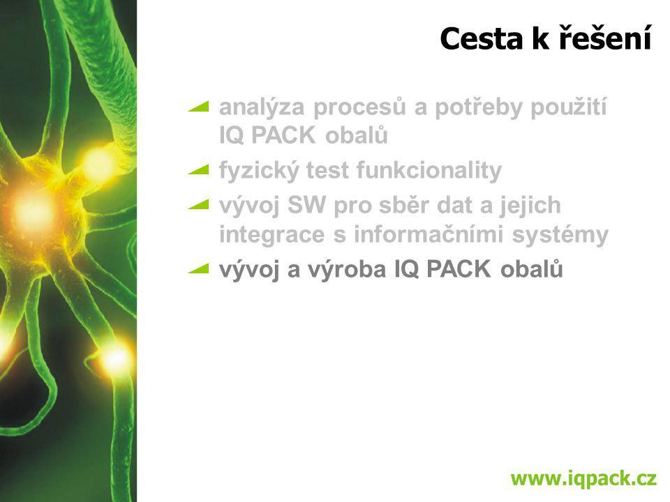analýza procesů a potřeby použití IQ PACK obalů fyzický test funkcionality vývoj SW pro sběr dat a jejich integrace s informačními systémy vývoj a výroba IQ PACK obalů Cesta k řešení