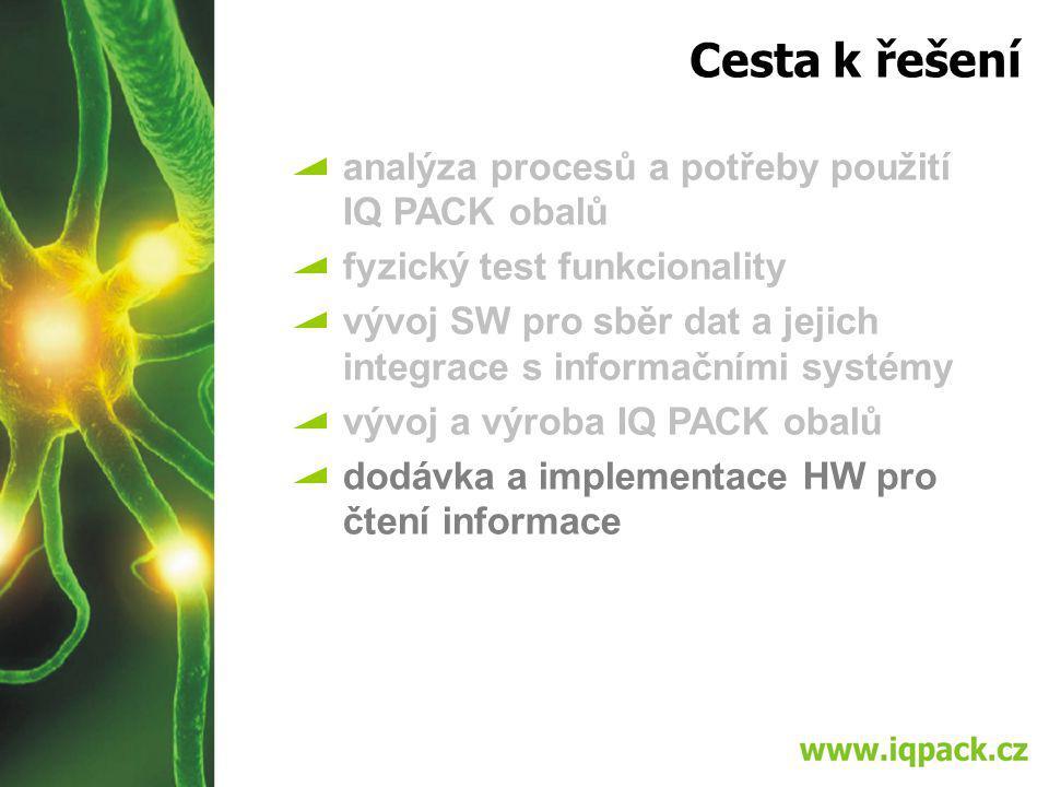 analýza procesů a potřeby použití IQ PACK obalů fyzický test funkcionality vývoj SW pro sběr dat a jejich integrace s informačními systémy vývoj a výroba IQ PACK obalů dodávka a implementace HW pro čtení informace