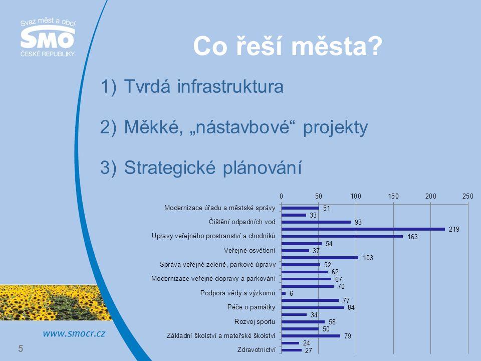 """5 Co řeší města 1)Tvrdá infrastruktura 2)Měkké, """"nástavbové projekty 3)Strategické plánování"""