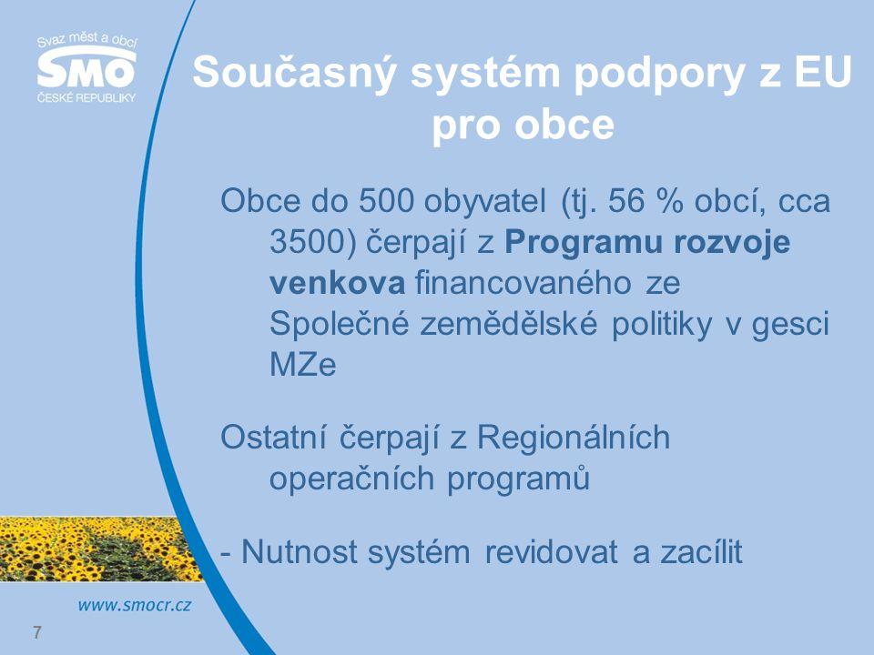 7 Současný systém podpory z EU pro obce Obce do 500 obyvatel (tj. 56 % obcí, cca 3500) čerpají z Programu rozvoje venkova financovaného ze Společné ze