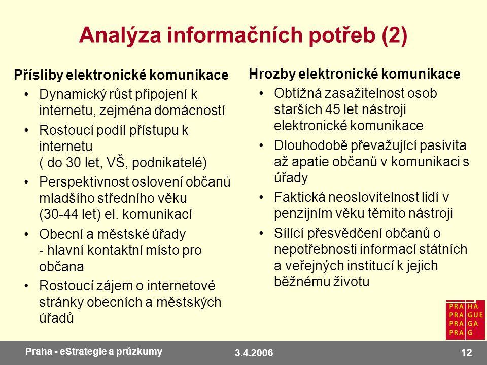 3.4.2006 12 Praha - eStrategie a průzkumy Analýza informačních potřeb (2) Přísliby elektronické komunikace Dynamický růst připojení k internetu, zejména domácností Rostoucí podíl přístupu k internetu ( do 30 let, VŠ, podnikatelé) Perspektivnost oslovení občanů mladšího středního věku (30-44 let) el.