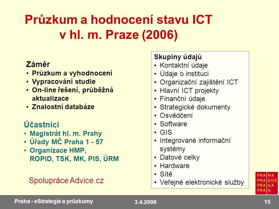 3.4.2006 15 Praha - eStrategie a průzkumy Průzkum a hodnocení stavu ICT v hl.