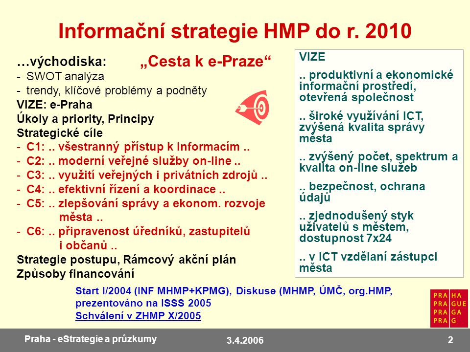 3.4.2006 2 Praha - eStrategie a průzkumy Informační strategie HMP do r. 2010 …východiska: -SWOT analýza -trendy, klíčové problémy a podněty VIZE: e-Pr