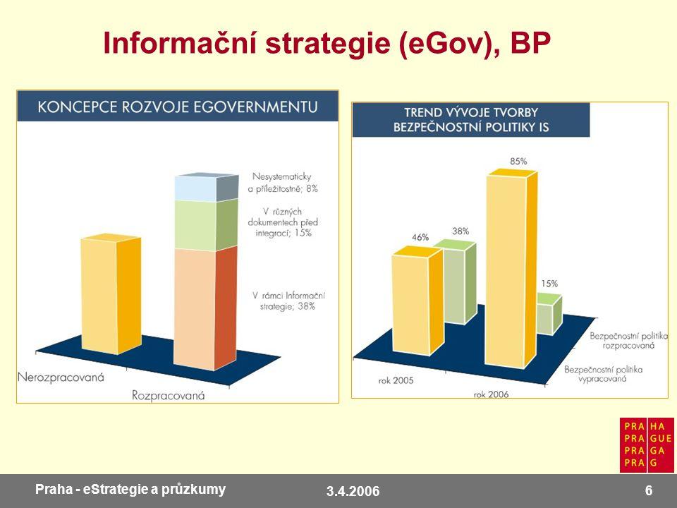 3.4.2006 6 Praha - eStrategie a průzkumy Informační strategie (eGov), BP