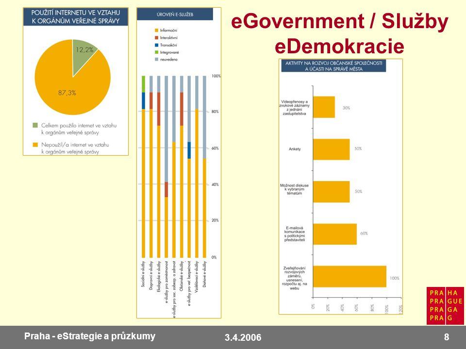 3.4.2006 8 Praha - eStrategie a průzkumy eGovernment / Služby eDemokracie